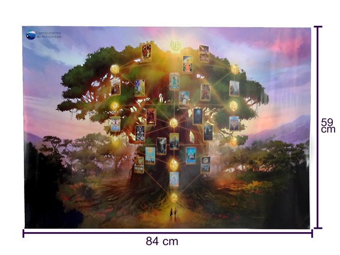 Pôster A1 Arvore da Vida - Conhecimentos da Humanidade