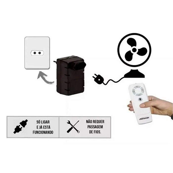 Controle Remoto Para Ventilador de Mesa-Coluna-Parede Protection PT-360