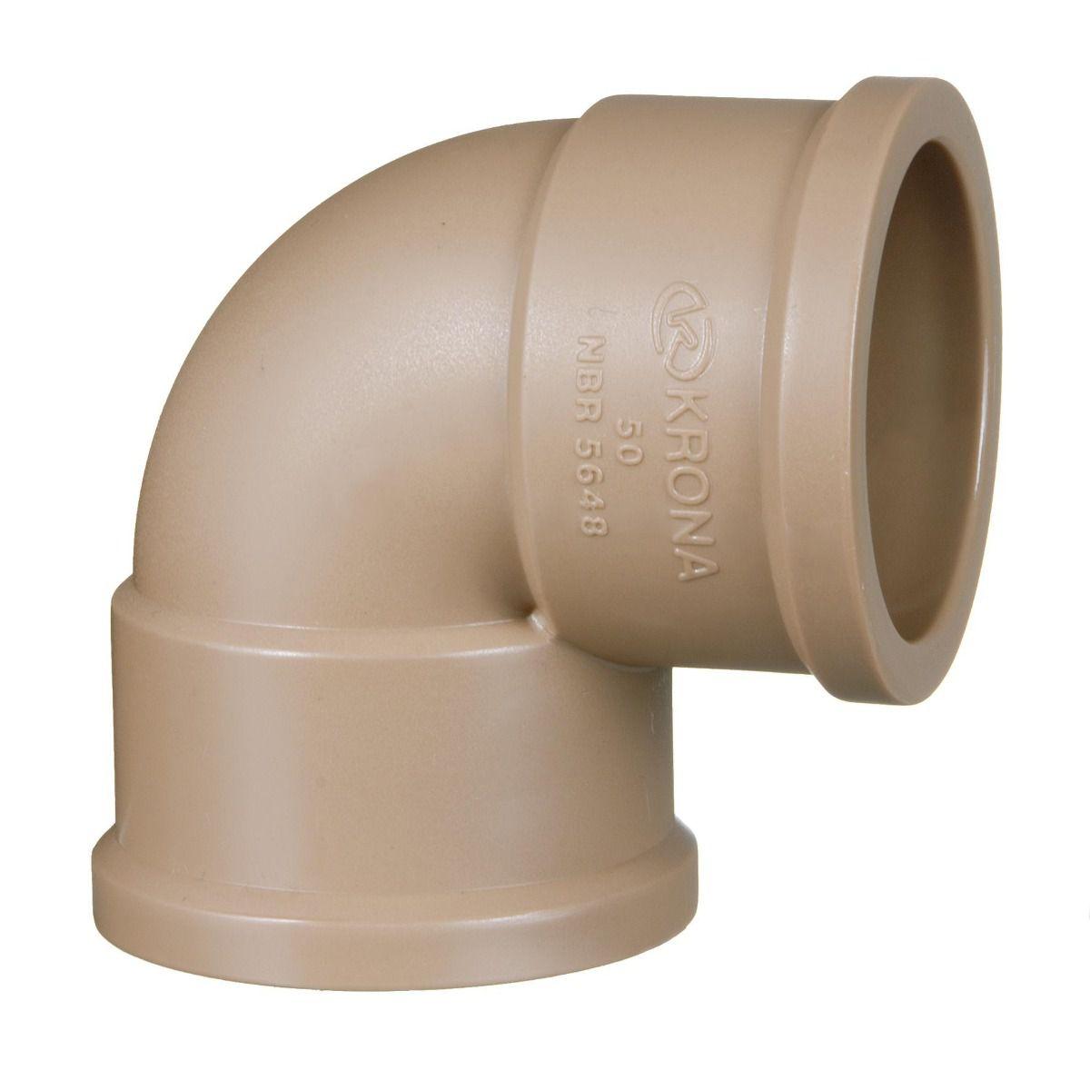 Kit 30 luvas 3/4 30 curvas 3/4 15 curvas 3/4 com rosca 1 cola de PVC