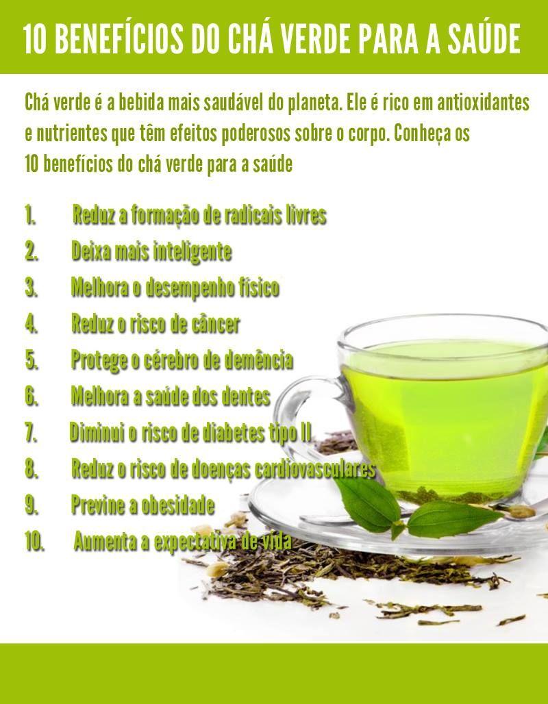 Chá Verde Kona 50g