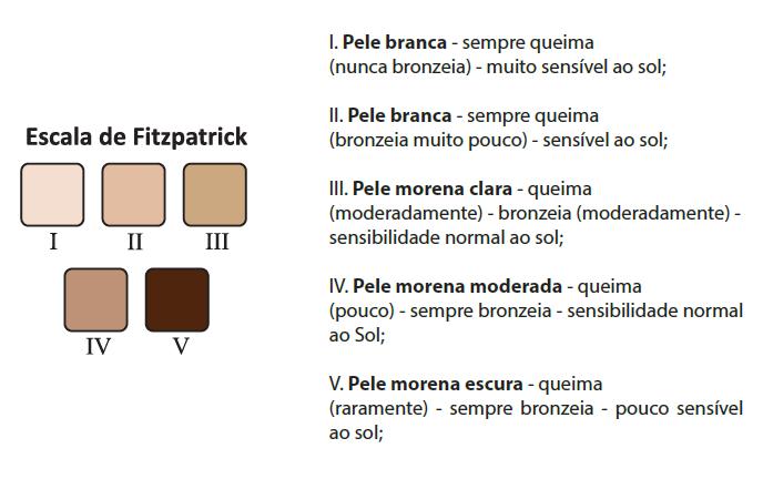 Analisador de Fototipo de Pele Skin Up - PRONTA ENTREGA