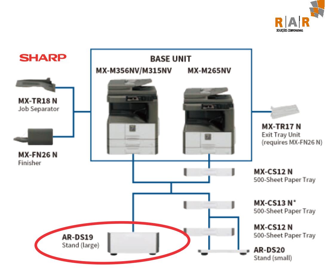 AR-DS19 (ARDS19) - GABINETE ALTO PARA SHARP MX-M266N E SERIES