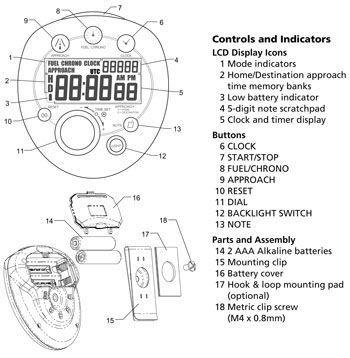 ASA | Flight Timer 2 | Relógio e Cronômetro