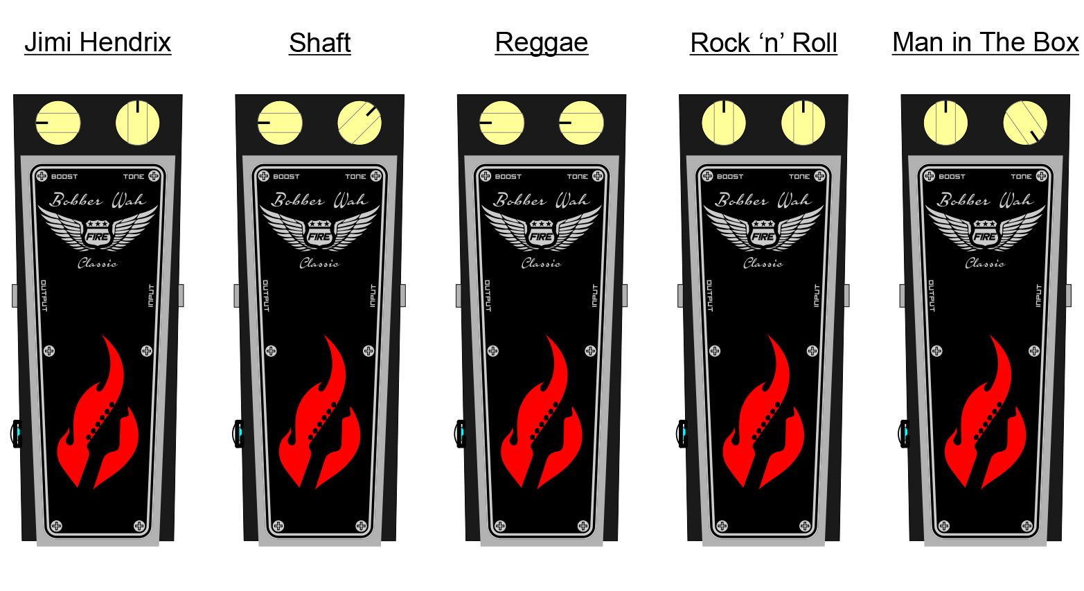 Pedal Bobber Wah Classic - FIRE