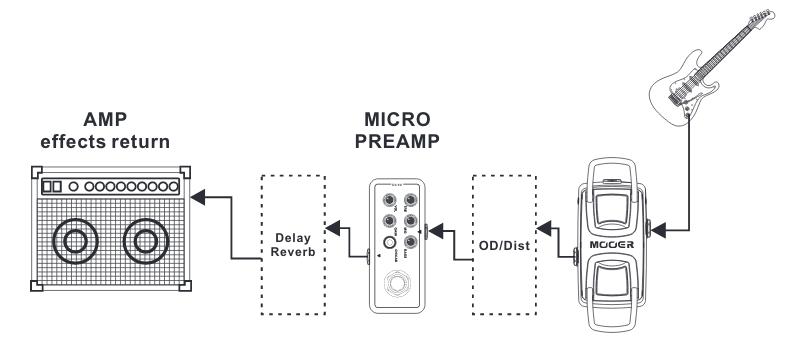 Pedal Pré-Amplificador M018 Custom 100 - MOOER