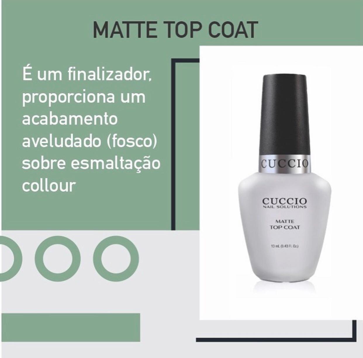 MATTE TOP COAT - 13ML ( FOSCO)