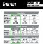 Ferro de Solda Hikari MAX 25 - 25W / 220 Volts