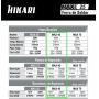 Ferro de Solda Hikari MAX 40 - 40W / 110 Volts