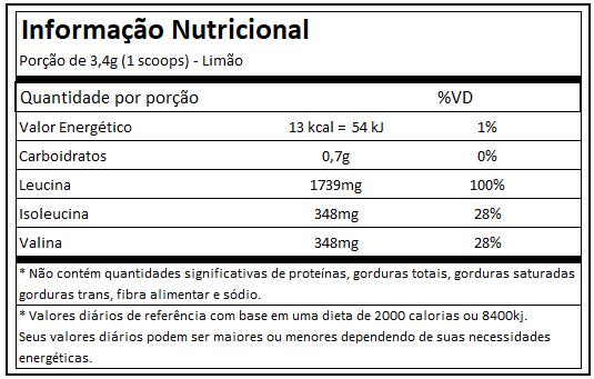 BCAA FIX POWDER 300G  - INTEGRAL MÉDICA