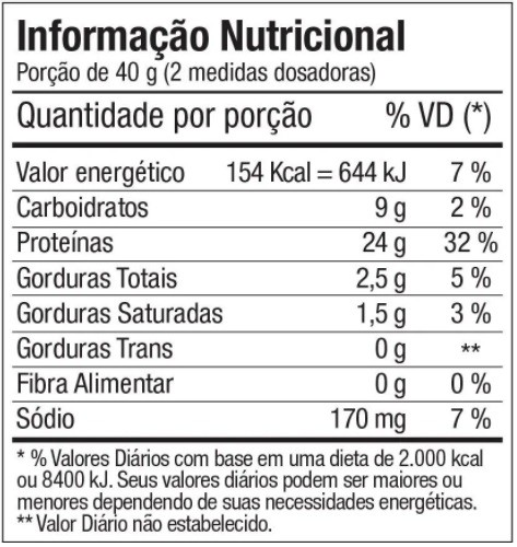 DELICIOUS 3 WHEY PAMONHA 900G - FTW