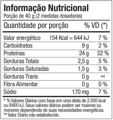 DELICIOUS 3 WHEY PÃO DE MEL 900G - FTW