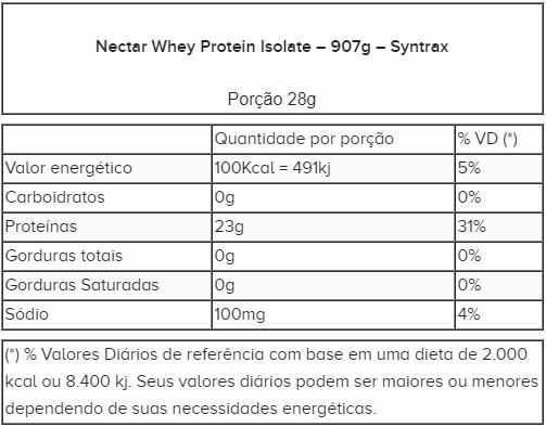 NECTAR STRAWBERRY KIWI 907G - SYNTRAX