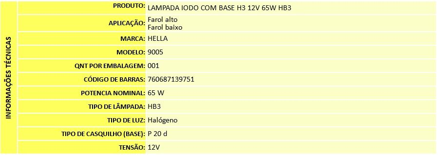 LAMPADA IODO COM BASE H3 12V 65W HB3