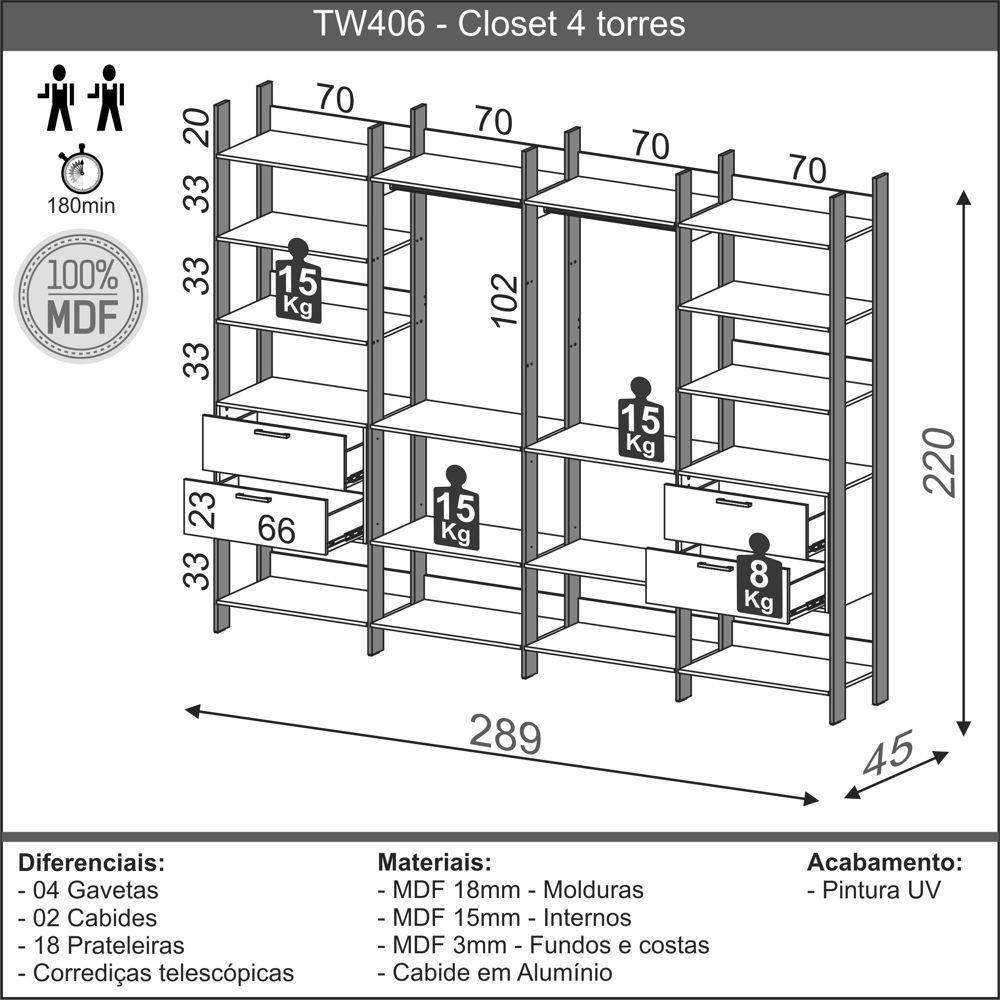 Closet Modulado 4pc 2,89m 4 Gavetas 2 Cabides e Prateleiras TW406 Dalla Costa