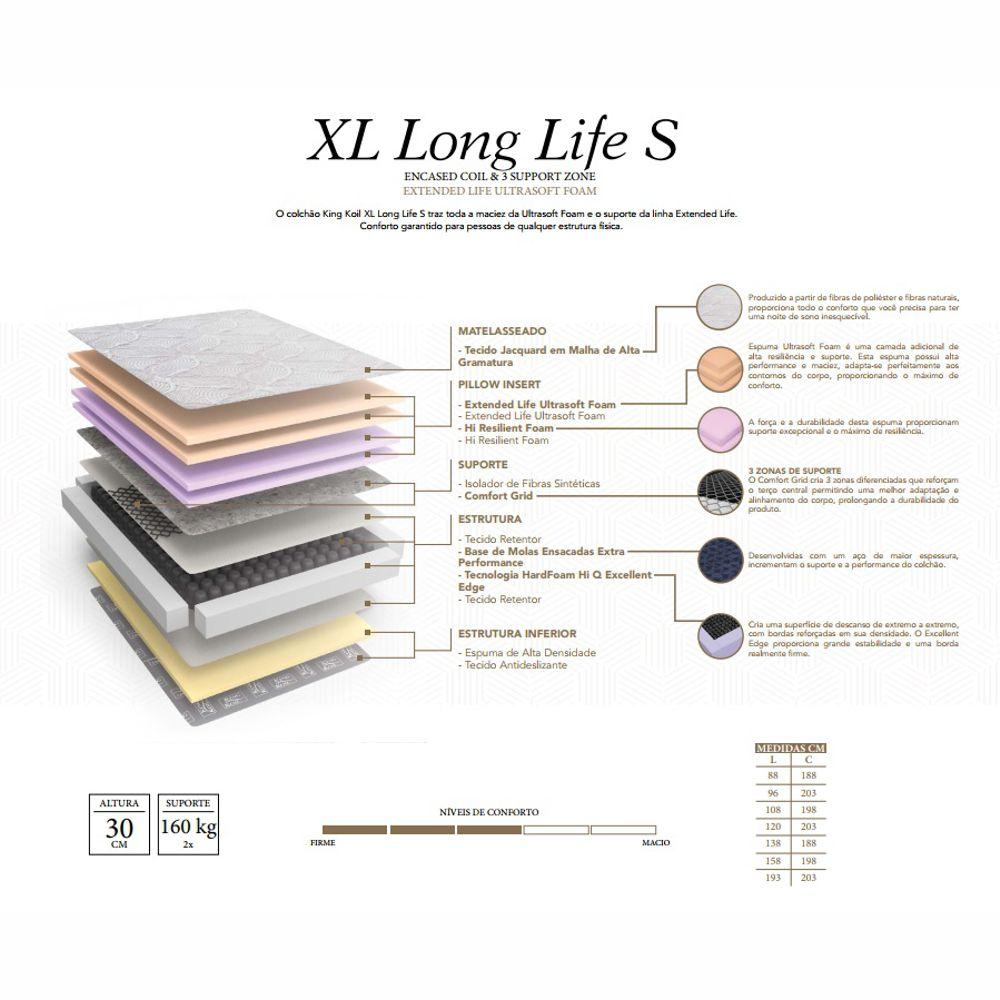 Colchão XL Long-Life Soft Queen Size 158 x 198cm King Koil