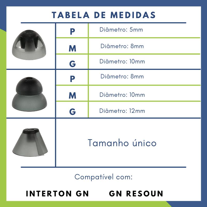 GN RESOUND - OLIVA - 10 UNIDADES  - SONORA