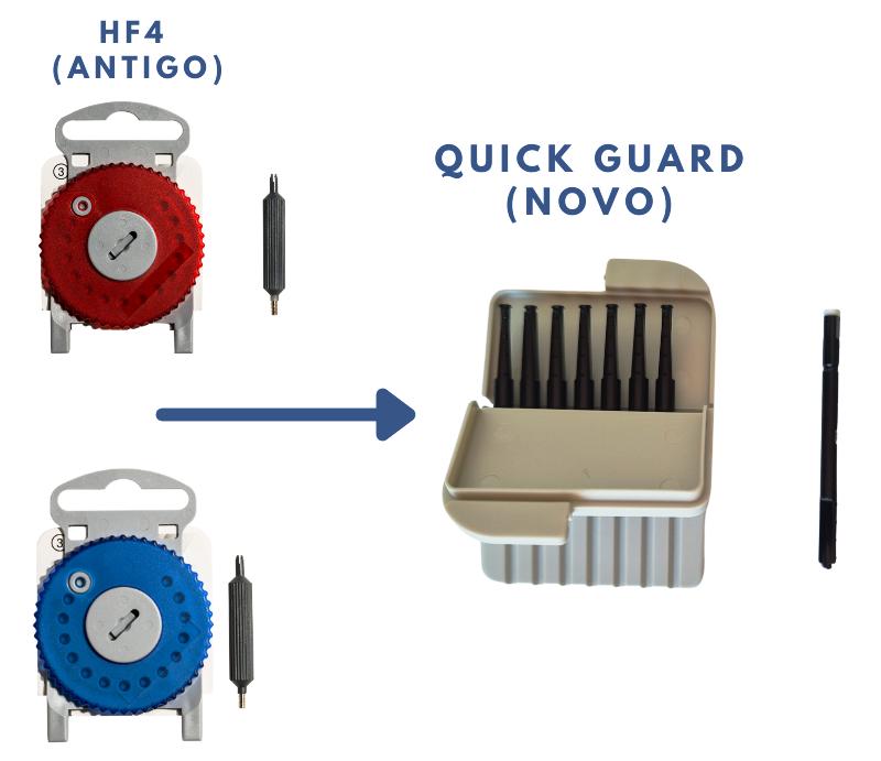 QUICK GUARD / HF4 - Protetor de Cera - Estojo com 8 unidades