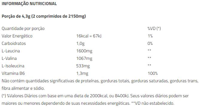 BCAA 1.6G RECOVERON BODY ACTION - 120Tabs