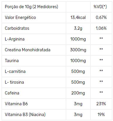BEAST 3VS NUTRITION (FORMULA NOVA) - 300G
