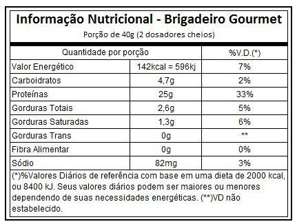 BEST WHEY BRIGADEIRO GOURMET Whey - 900G