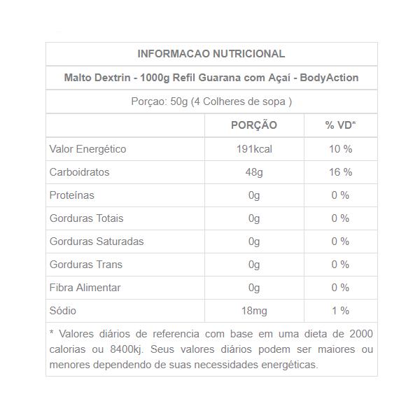 MALTO DEXTRIN  - BODY ACTION KG