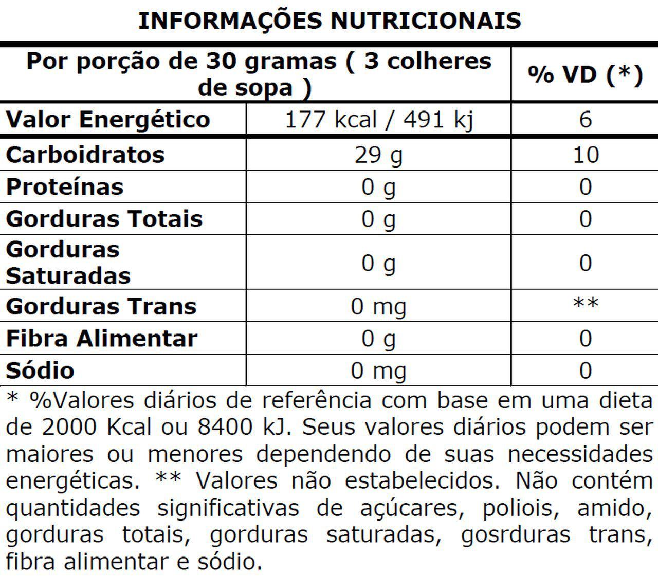 Dextrose (1kg) - New Millen