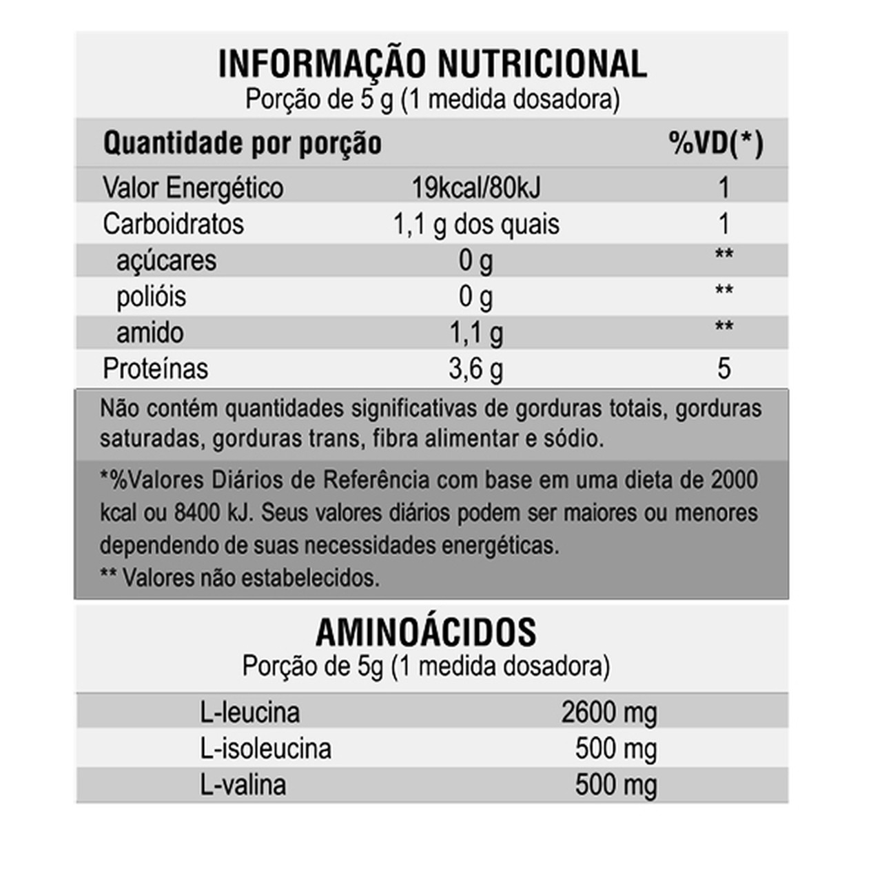 Hi-BCAA 10:1:1 Powder (300g) - Leader Nutrition