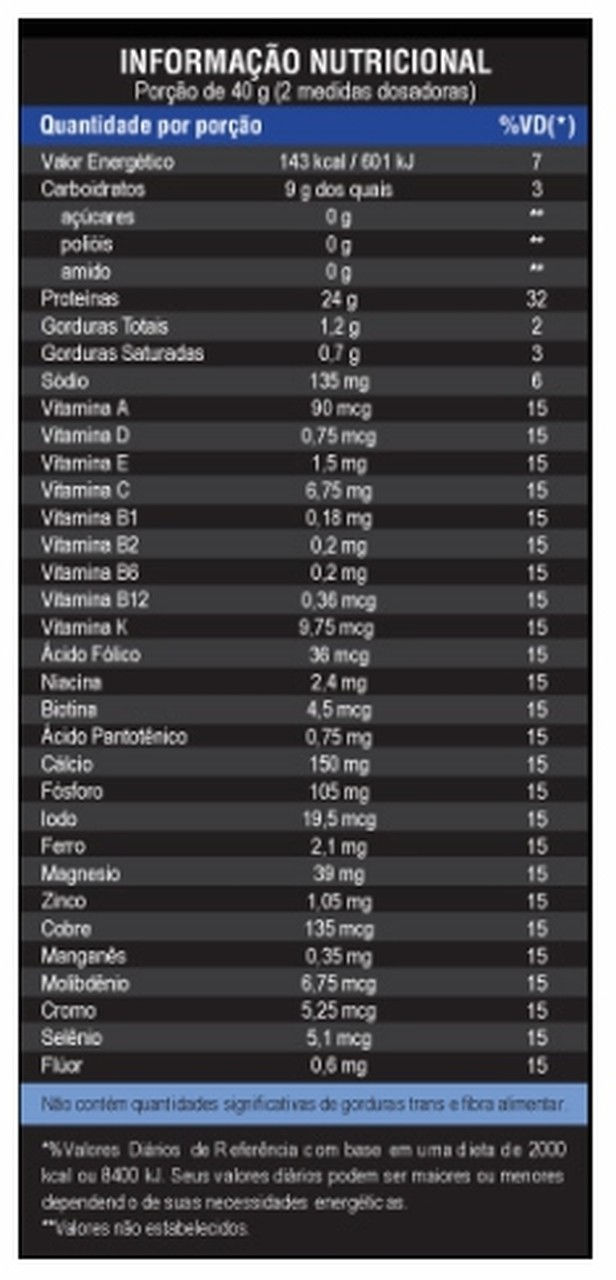 Hi-Whey Protein 100 % Concentrate (1,8kg) - Leader Nutrition