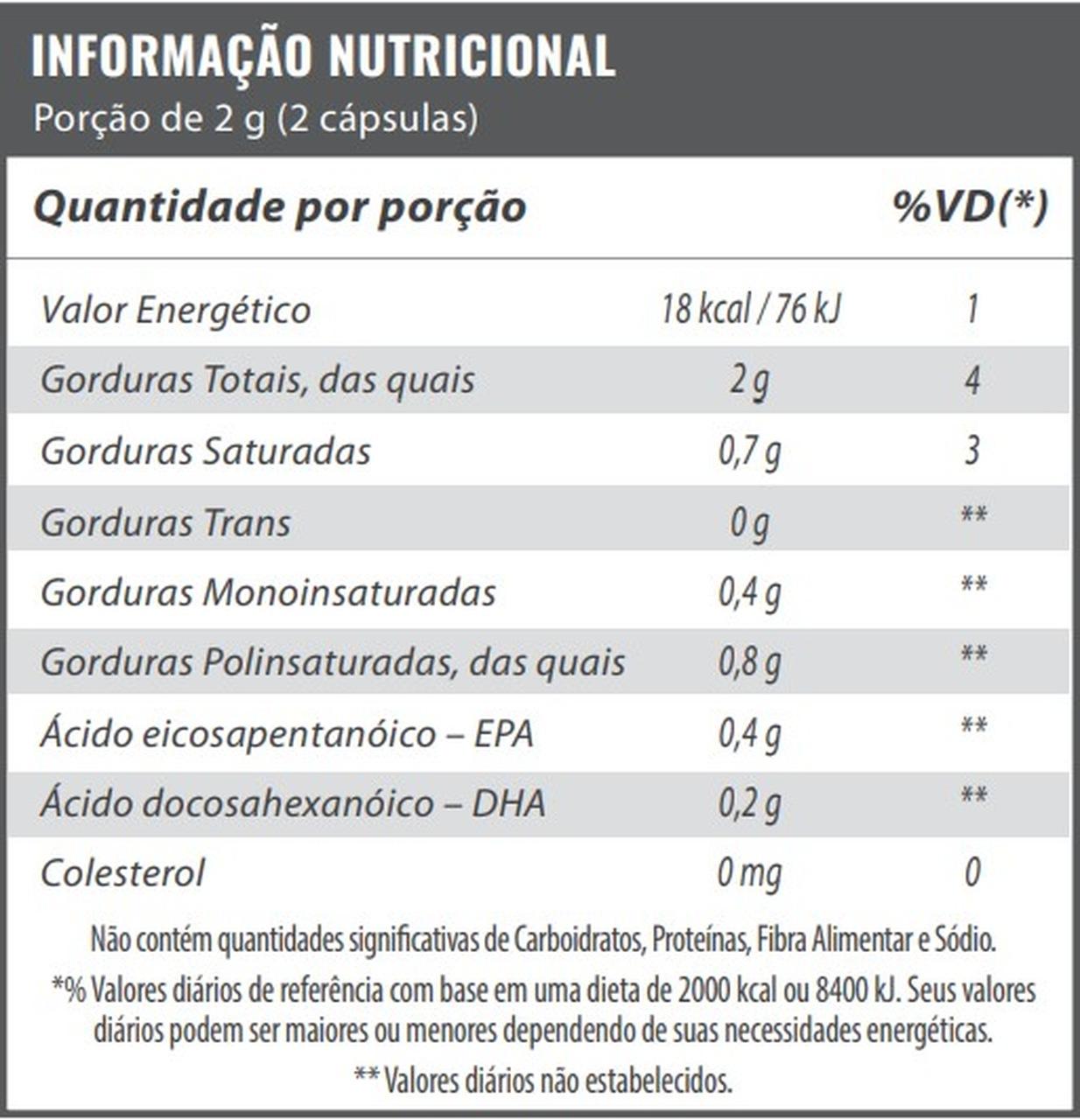 Ômega 3 EPA - DHA Óleo de Peixe (60 Caps) - New Millen