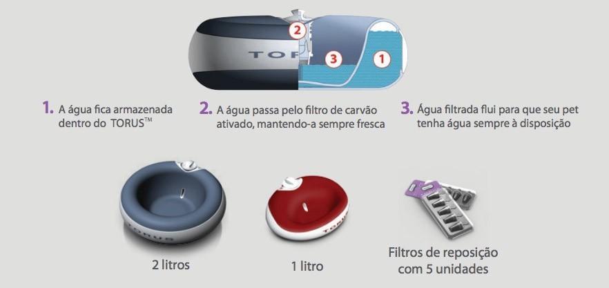 Bebedouro Torus Automático para cães e gatos Rosa 1 Litro