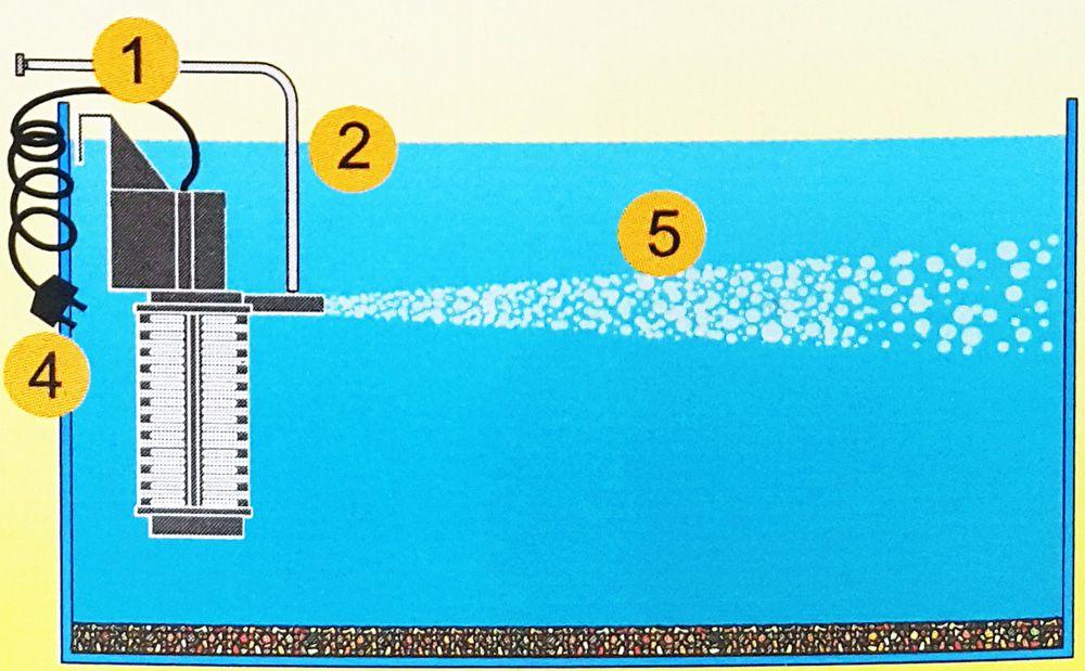 Filtro Submerso F150 para Aquários até 50 litros Vigo Ar 127v