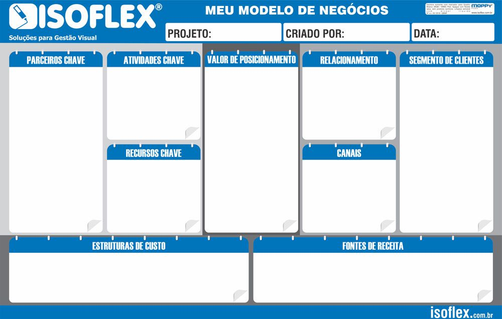 Quadro Flexível Moppy Flex - Canvas - Isoflex