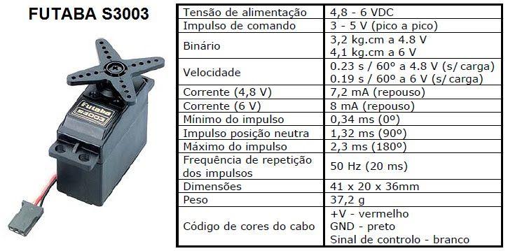 FUTS3003 - Servo Futaba Standard S3003