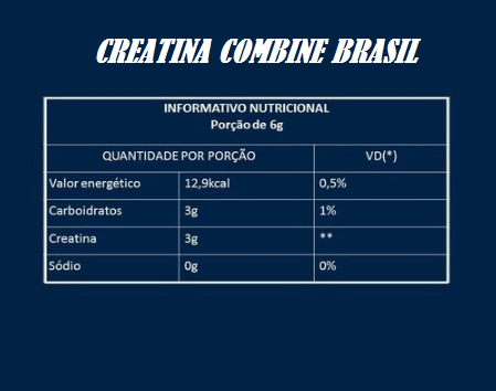 COMBO COMBINE BRASIL