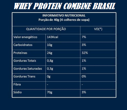 COMBO WHEY PROTEIN