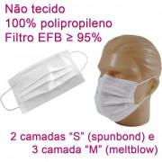 Máscara Cirúrgica SMMMS Descartável 5 Camadas 100 Unidades