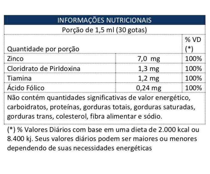 NOETHYL SOLUÇÃO - KIT 02 FRASCOS  - Loja Saúde - Produtos Naturais