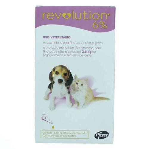 Revolution 6% para cães e gatos até 2,5kg - Controle pulgas, carrapatos e sarnas de uma vez - 0,25ml