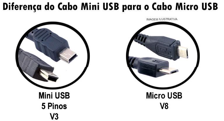Cabo Adaptador Mini Usb X Usb Fêmea para modem 3G em Tablet
