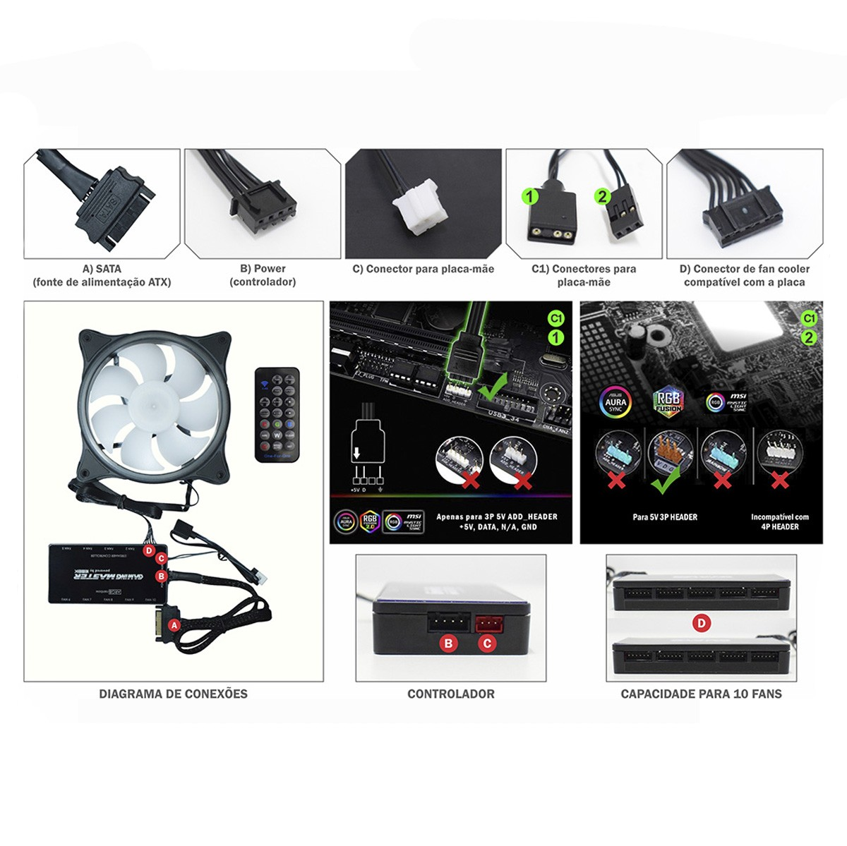 Kit Fan Cooler RGB ARGB Rainbow Slim Ring AK-AAD1 Gaming Master