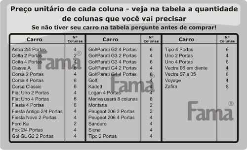 Adesivo Preto Fosco Rugoso Para Colunas - Iguais Ao Original