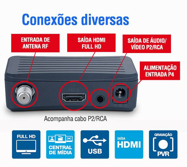 CONVERSOR TV DIGITAL DTV-4000S HDMI/USB AQUARIO - Express Informática