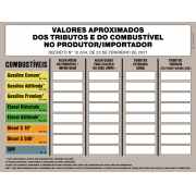 Placa de Valores Aproximados dos Tributos/Combustíveis ANP - Decreto N 10.634