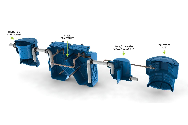 Caixa Separadora de Água e Óleo - 2.000 L/H