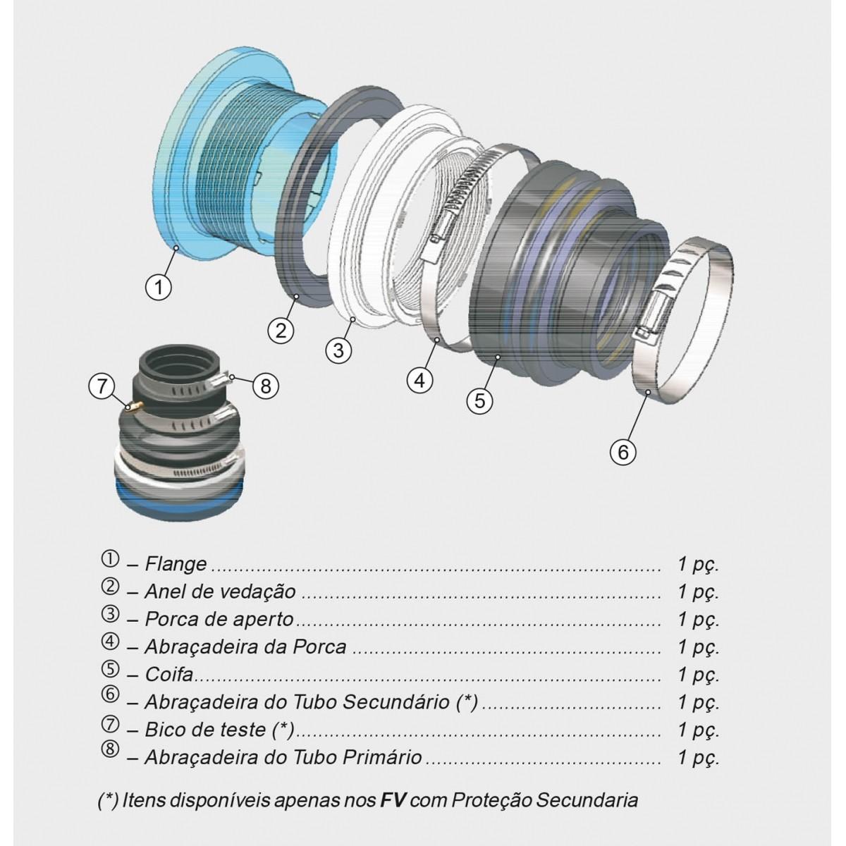 Flange de Vedação c/ Válvula de Teste (Boot)