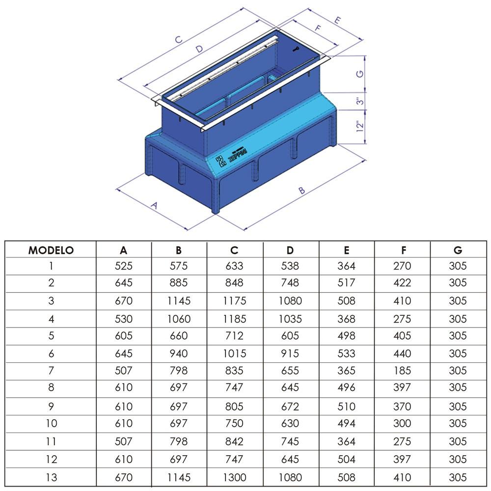 Reservatório de Contenção p/ Bombas - Sump de Bomba