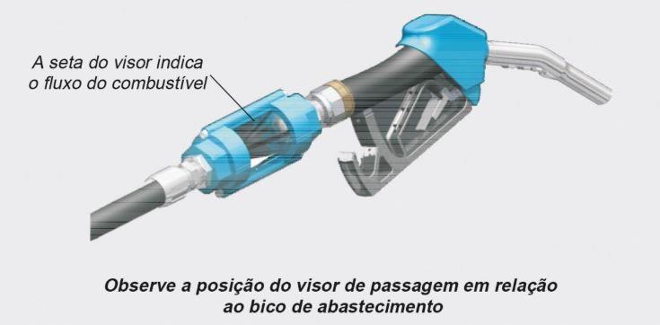 "Visor de Passagem de Combustível c/ Filtro | 3/4"" NPT | Azul - Zeppini"