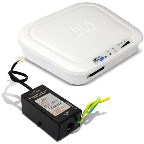 Interface Celular - Smart Cell