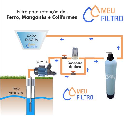 Filtro Para Remoção De Ferro 2m³/h - Só Instalar