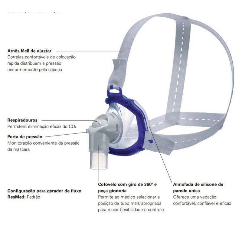Máscara Hospitalar/Domiciliar Ventilada ResMed (Máscara Nasal)